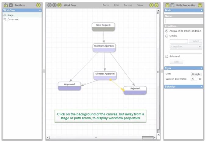 PerfectForms Software - Workflow management