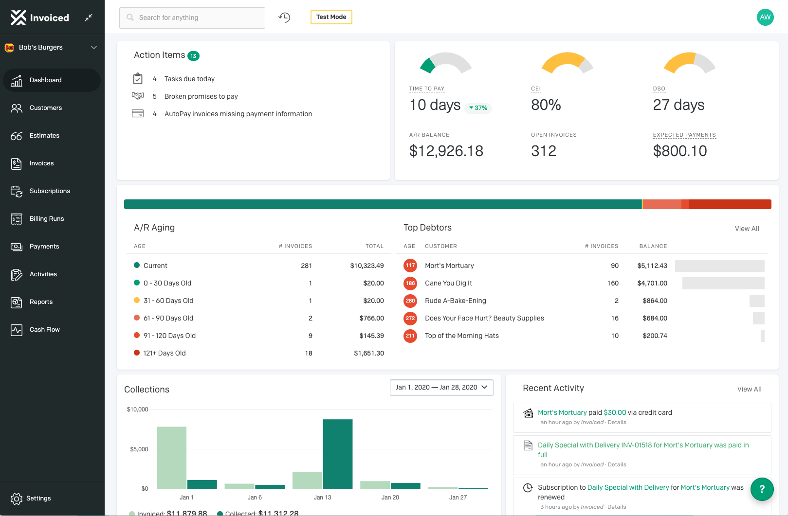 Invoiced Software - Invoiced A/R Cloud Dashboard