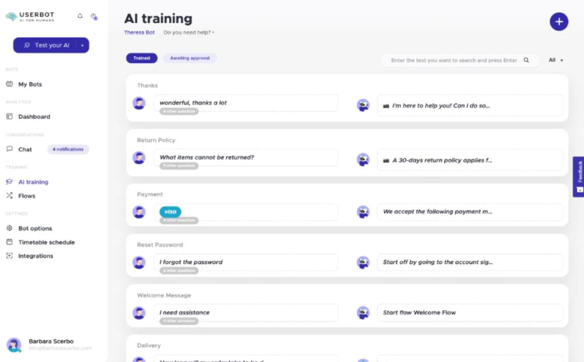 Userbot AI training