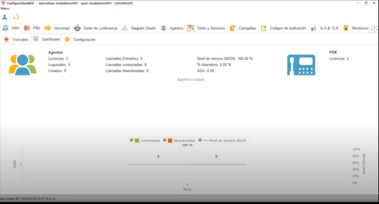 wolkvox Software - wolkvox dashboard