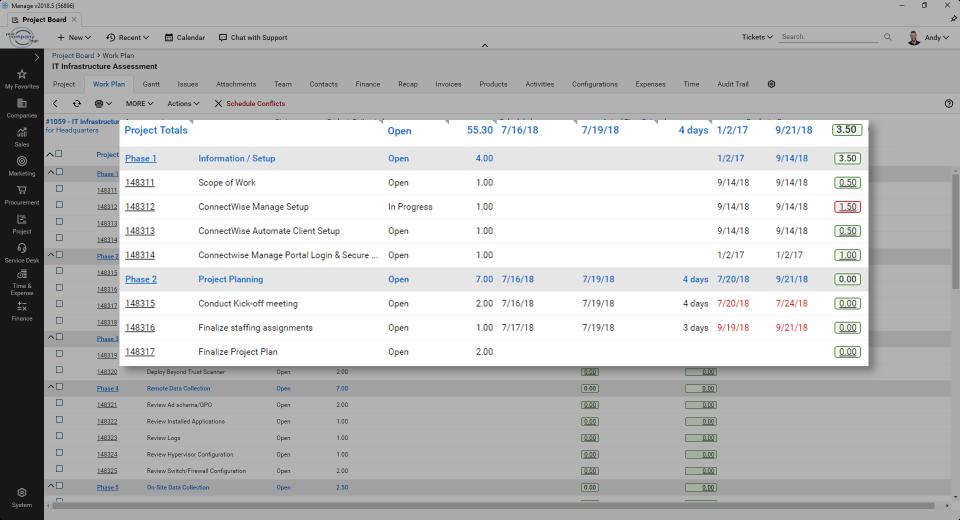 ConnectWise Manage work plan monitoring