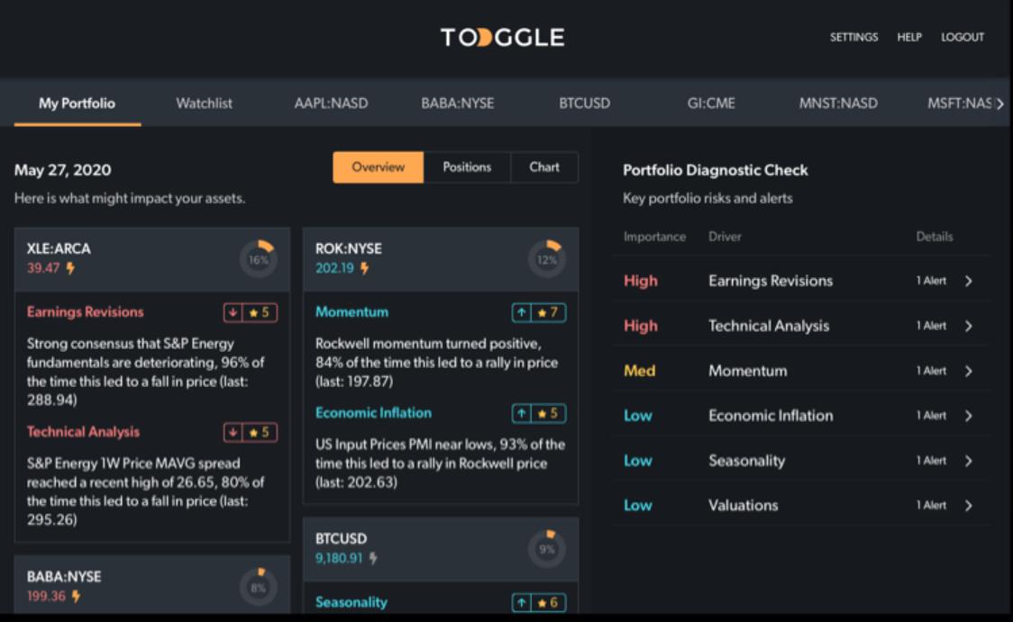 TOGGLE portfolio dashboard