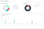Capture d'écran pour Classe365 : Key statistics for the institution are visualized on the dashboard