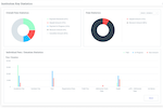Classe365 Software - Key statistics for the institution are visualized on the dashboard