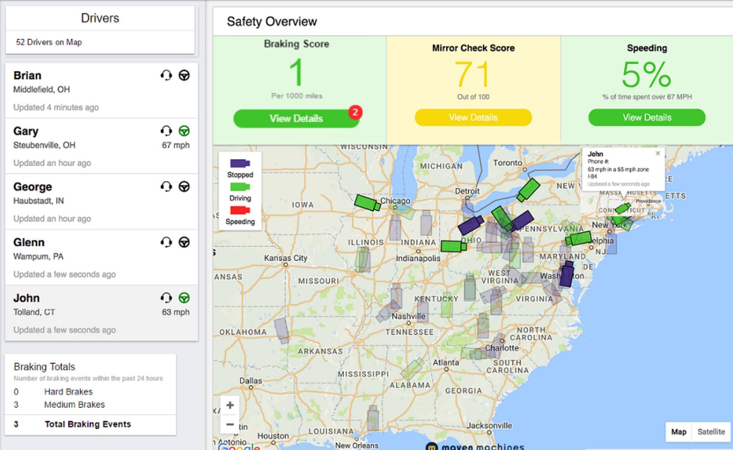 Mavin Fleet safety overview