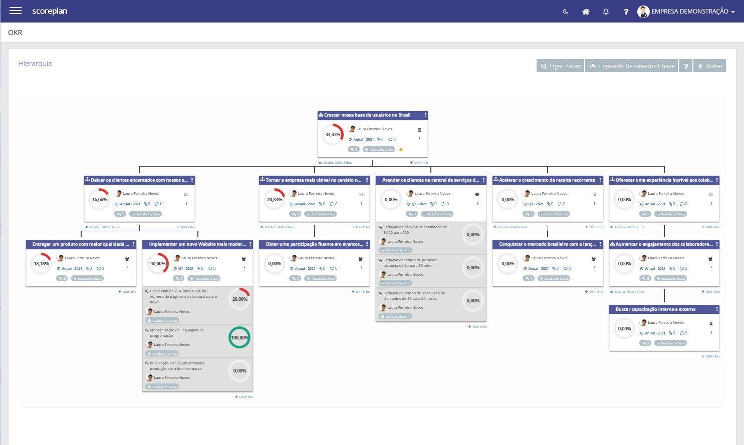 Scoreplan Software - 1