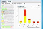 Geooco. Fleet Management screenshot: Detailed reports help users detect vehicle misuse such as speeding, harsh braking, hard cornering, and quick starts