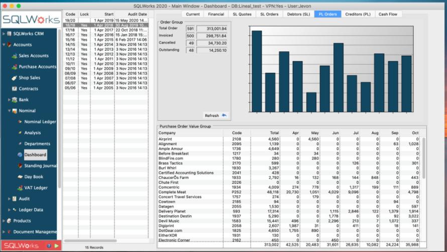 SQLWorks dashboard