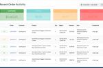 RESMARK screenshot: RESMARK order activity tracking