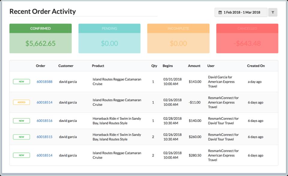 RESMARK order activity tracking
