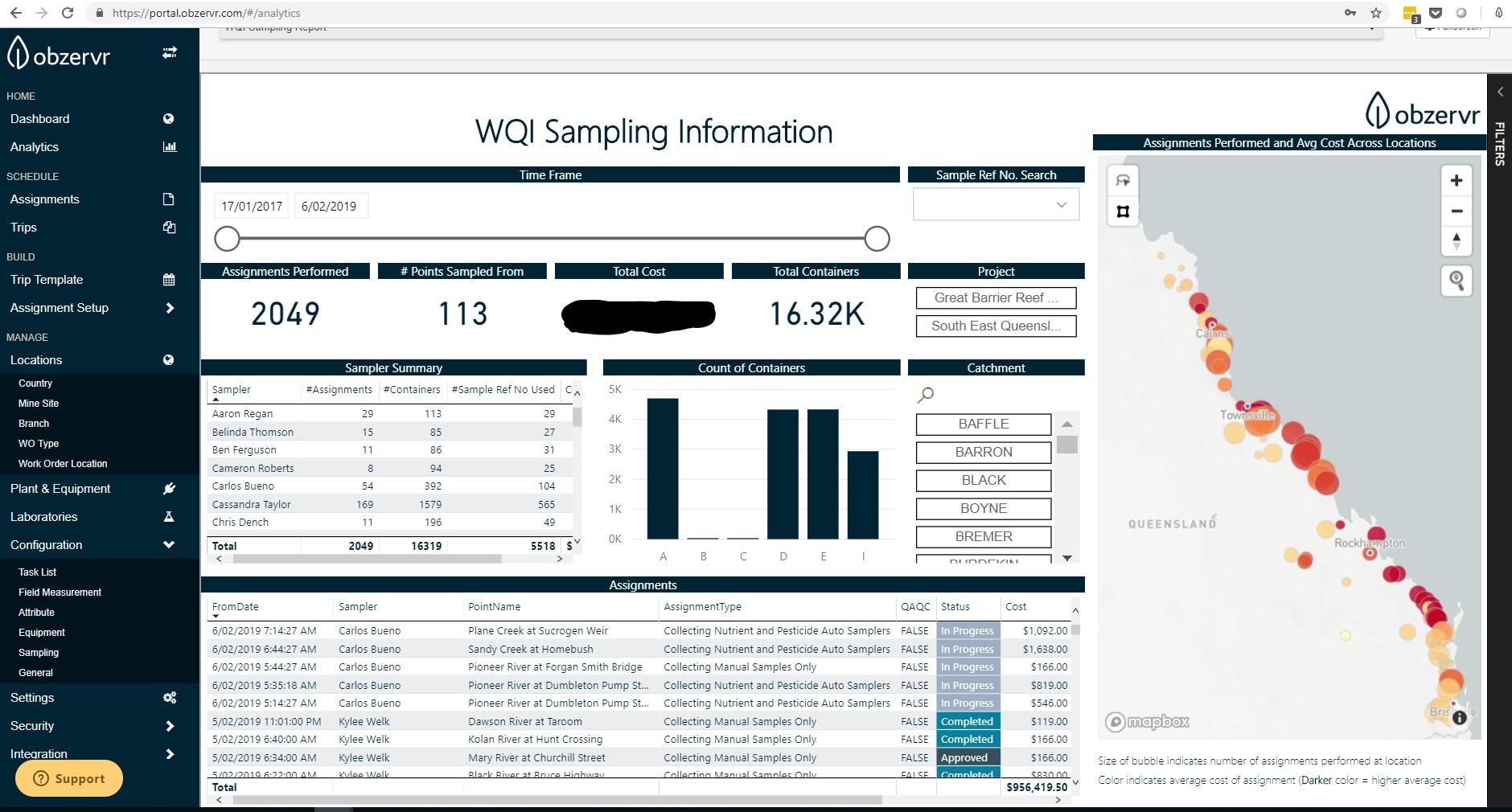 Sampling dashboard