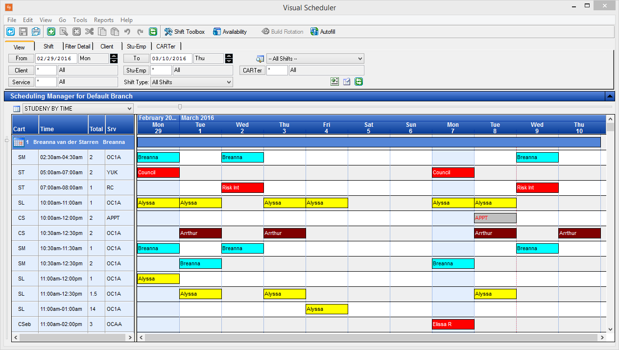 The visual scheduler intuitively allows shift allocations to be viewed by day and hour, with easy tools for re-allocated staff