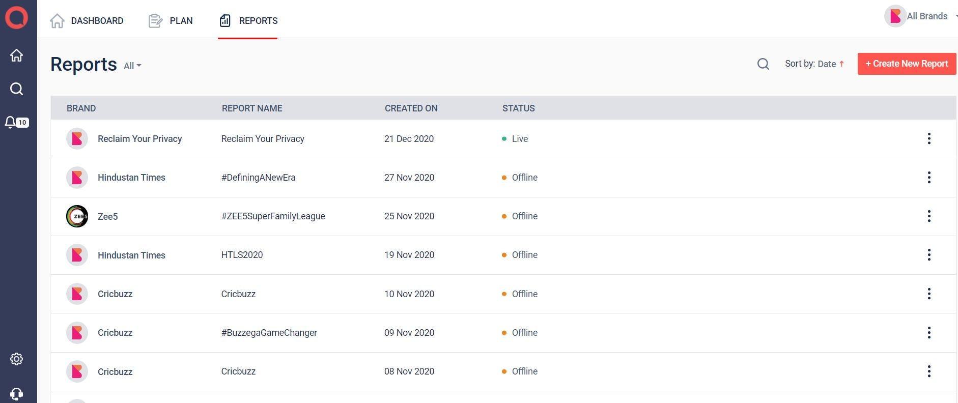 Qoruz Software - Qoruz reporting
