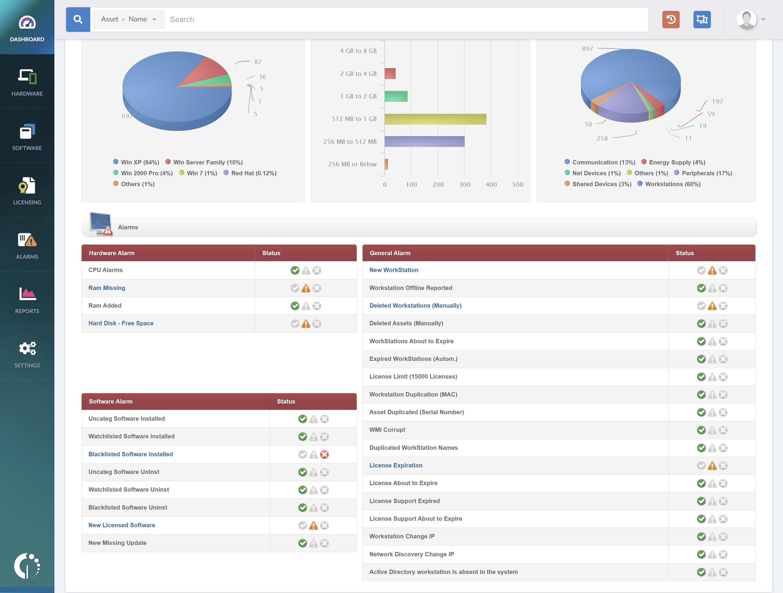 InvGate Assets Software - Asset Monitoring
