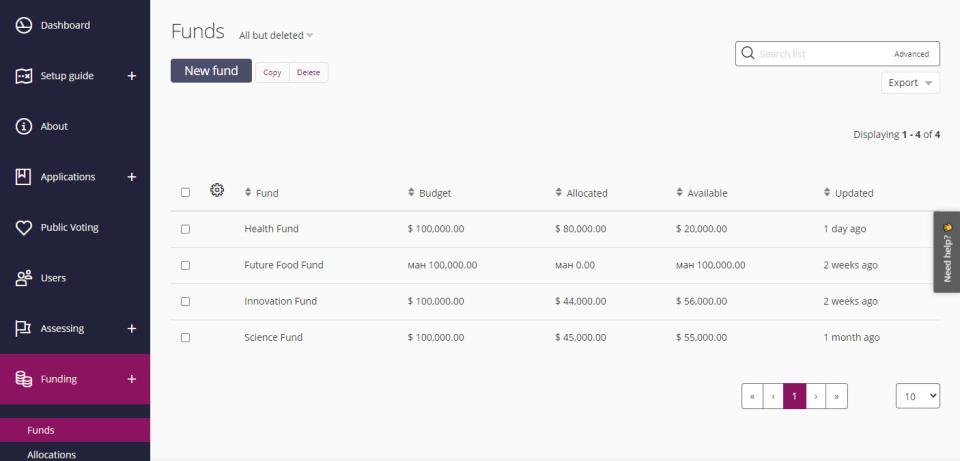 Good Grants funds management
