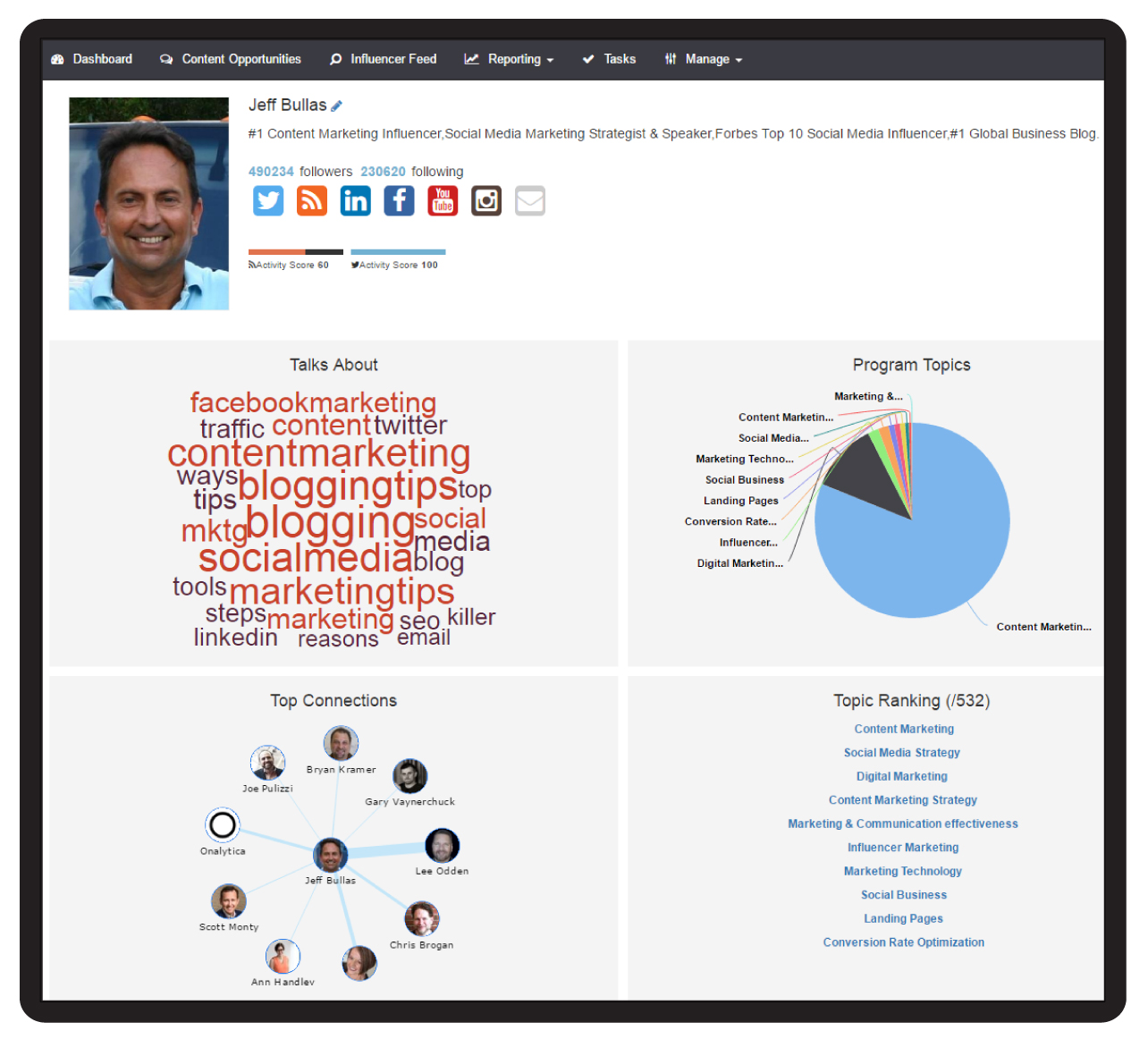 View influencer profiles to gain a deeper understanding of their topics of conversation and connections to better understand how to tailor engagements with them