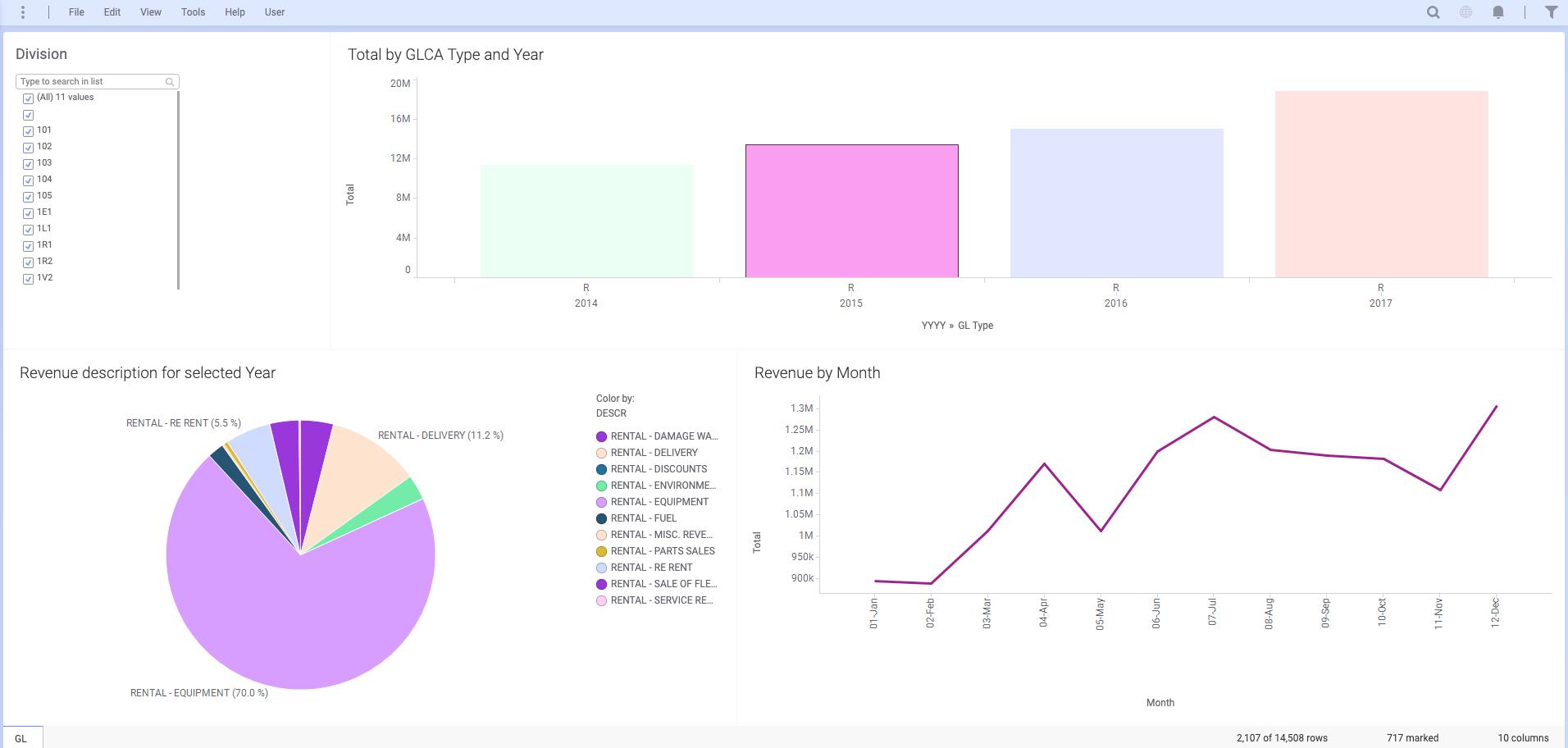 Texada Software - Texada dashboard