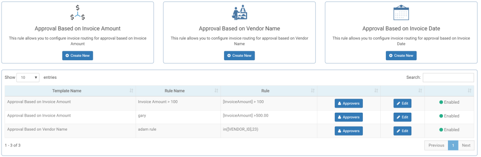 Users can setup approval workflow for reviewing and accepting or rejecting invoices