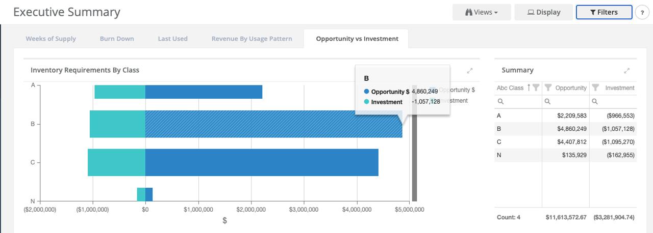 StockIQ Executive Visibility