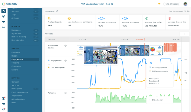 Wisembly Software - Wisembly engagement analytics