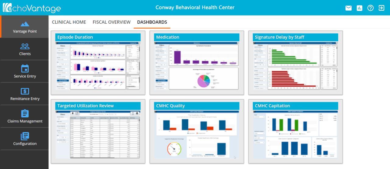 EchoVantage dashboards screenshot