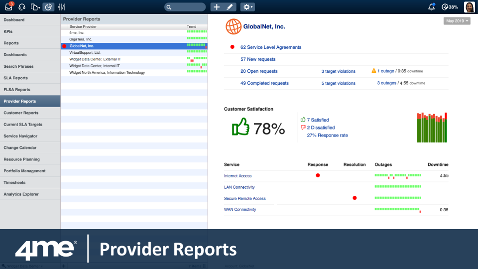 4me provider reports