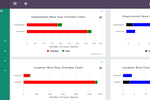 LexComply screenshot: LexComply management dashboard