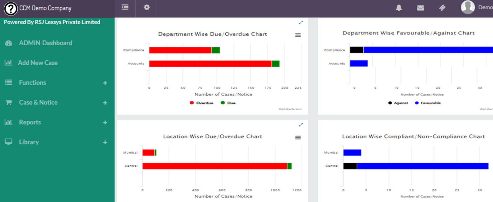 LexComply management dashboard