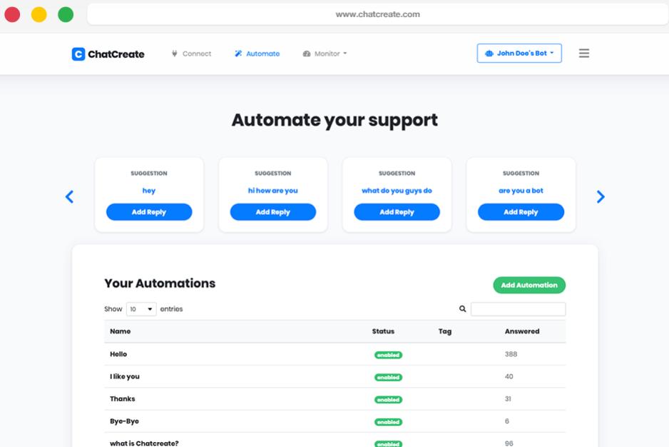 ChatCreate automate chats