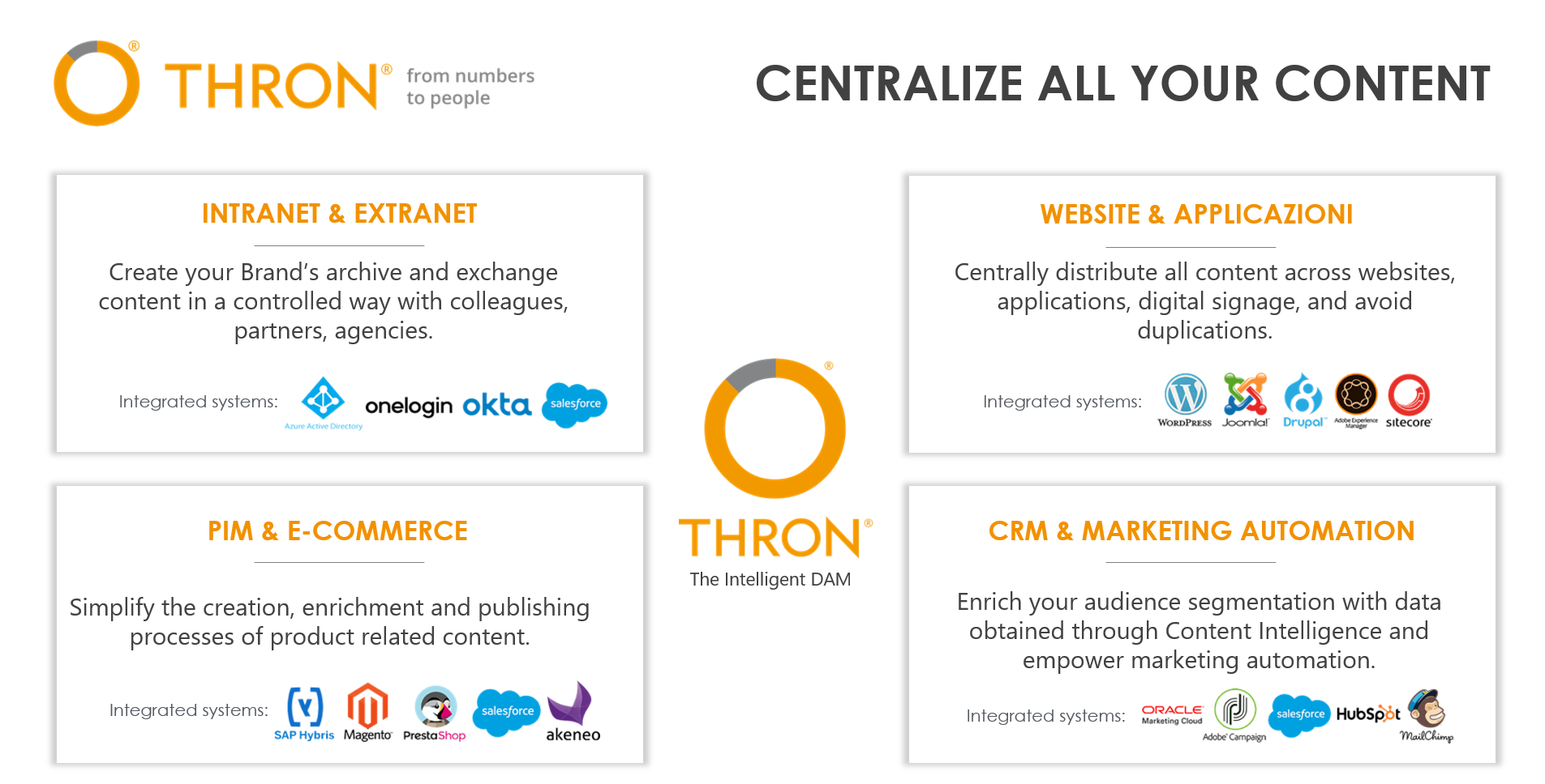 Centralize all your content