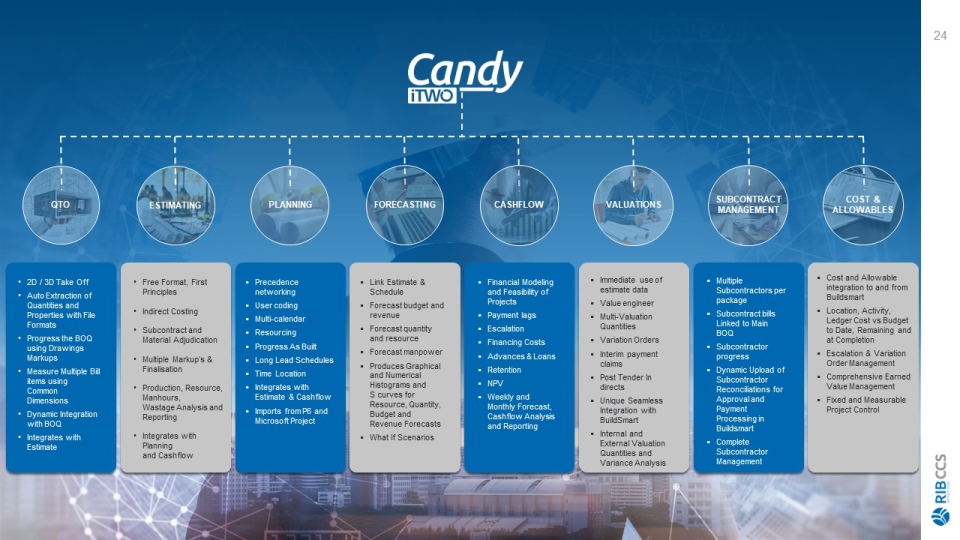 Candy Software - 1