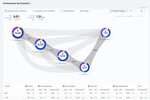 Indicative screenshot: Customer Journey screen showing a funnel visualization detailing average path time for customers and conversion rate, plus the various key stages from account creation to engaging with various notifications