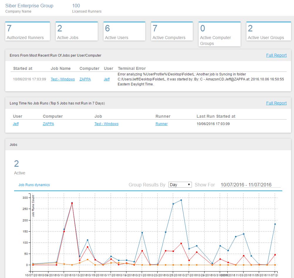 GoodSync activity monitoring