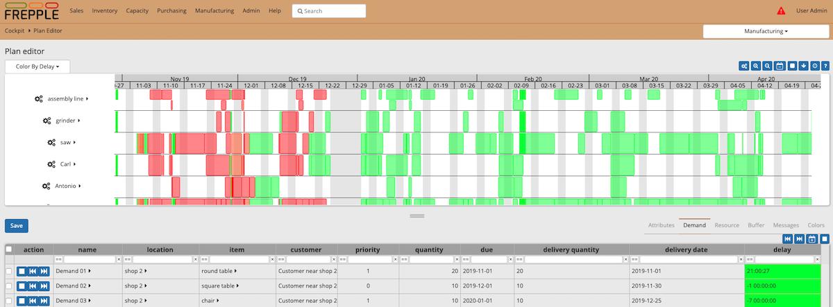 FrePPLe planning dashboard
