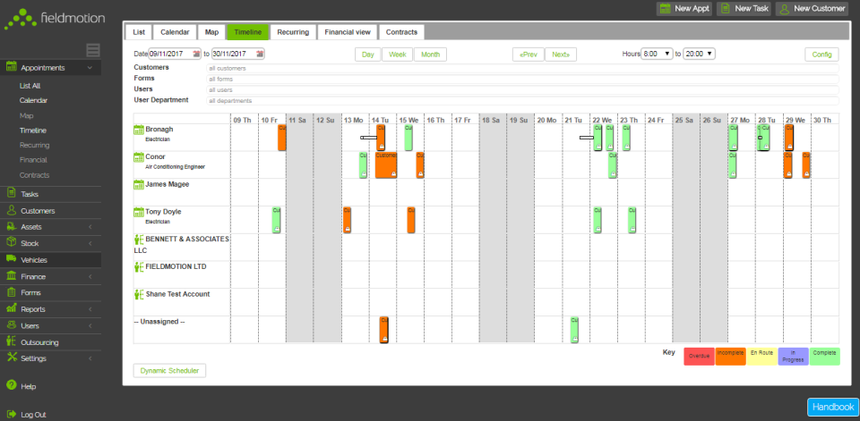 Use the dynamic scheduler to see what jobs are overdue, incomplete, en route, in progress or complete