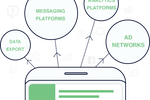 MoEngage screenshot: For Everything Else Integrate your broad marketing strategies with mobile marketing automation via APIs and custom data support.