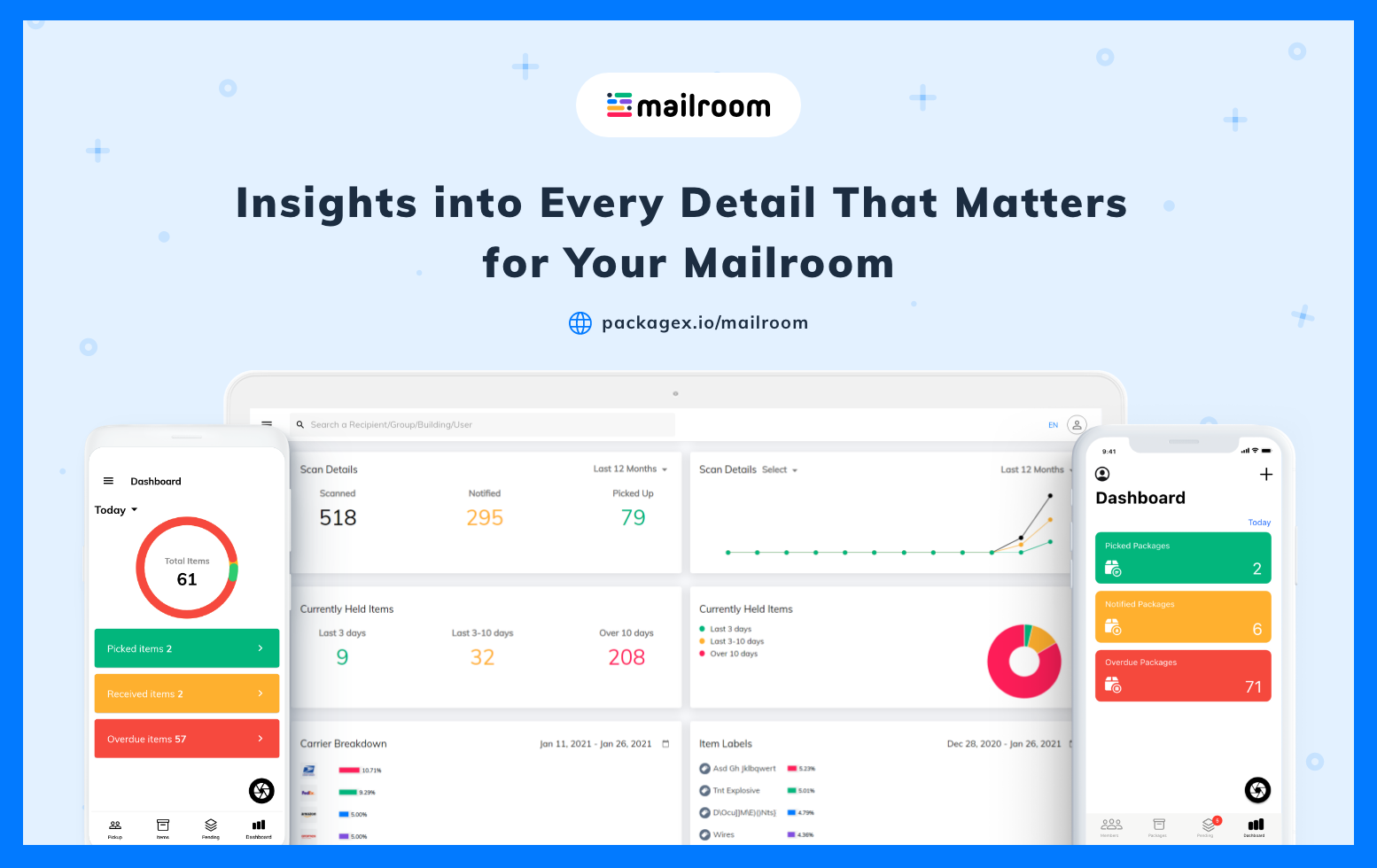 Meaningful insights into your mailroom's operations are now just a click away.