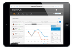 Bizimply screenshot: View live attendance and employee shift data by location