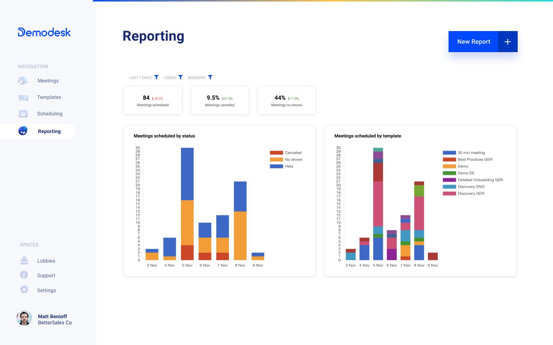 DemoDesk Reporting