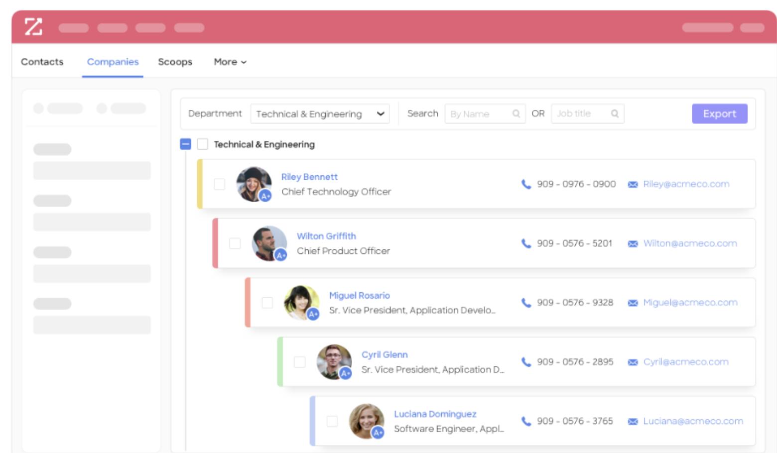 ZoomInfo - company org charts