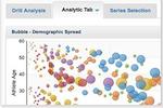 Yellowfin screenshot: Interactive dashboards