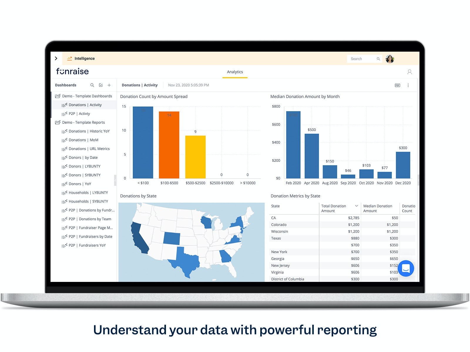 Funraise Software - Powerful fundraising reporting