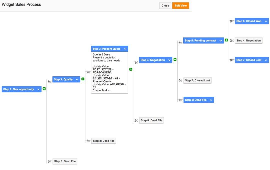 PlanPlus Online Software - 2