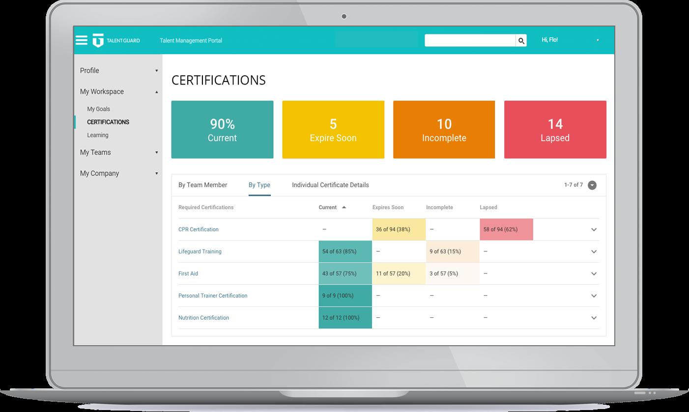TalentGuard Software - Certifications