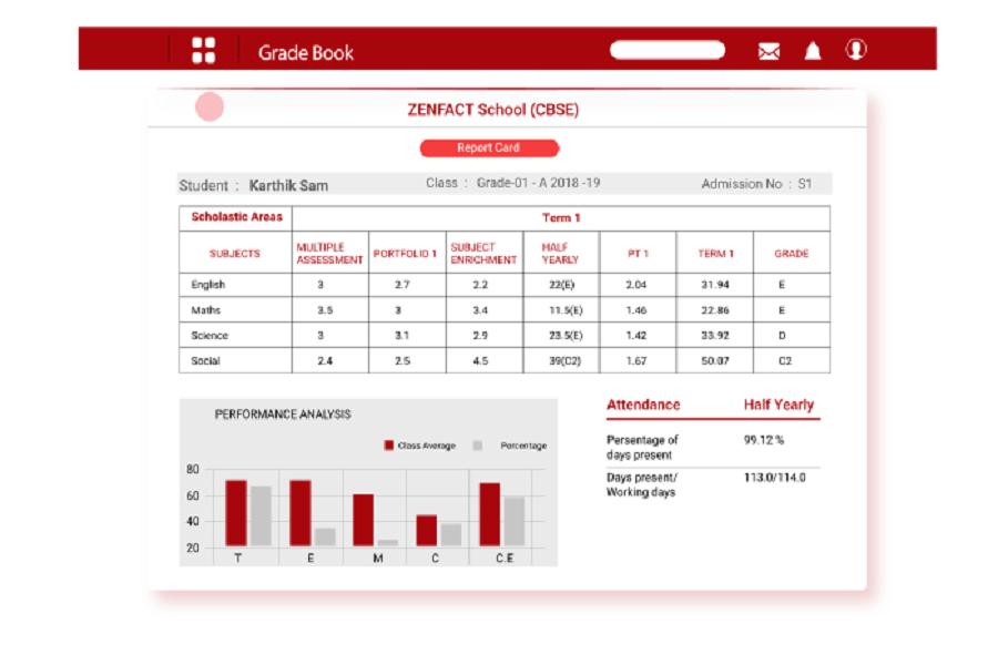 Fedena Software - Gradebook