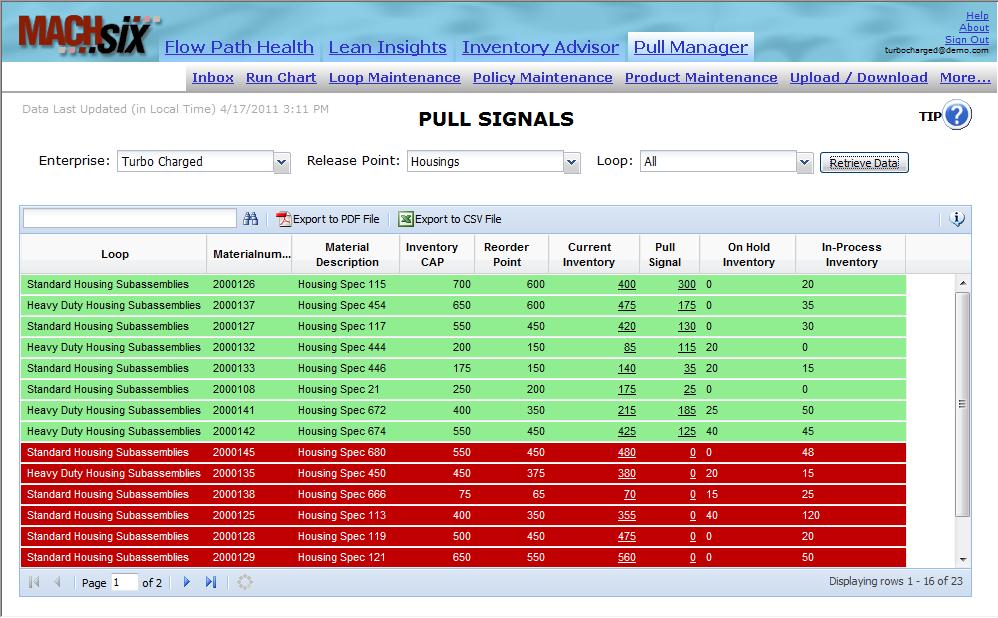 Flowlytics Software - Pull Manager