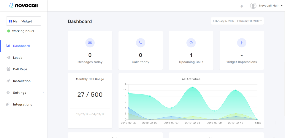 Novocall dashboard