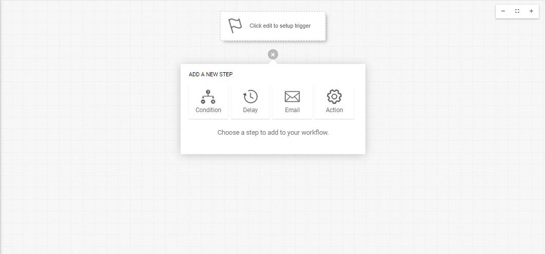 Customizing workflows