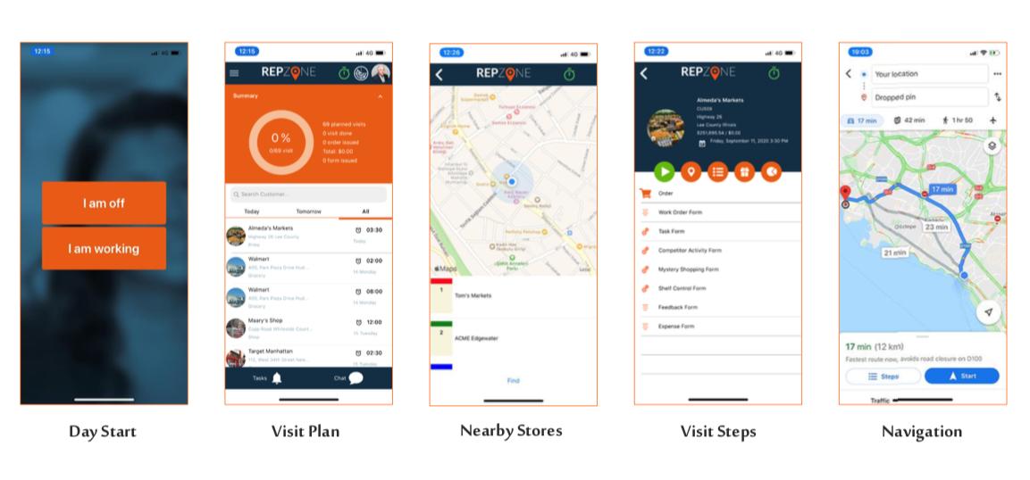 Repzone mobile visit planning