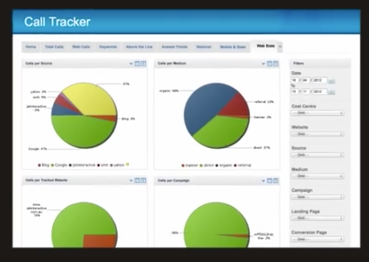 Jet Interactive screenshot: Track all call data from a single and central location